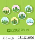 エコ 気候 気象のイラスト 13181050
