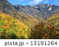 笛吹川 西沢渓谷 紅葉の写真 13191264