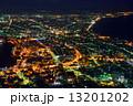 函館の夕景 13201202
