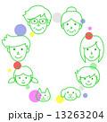 三世代 一家 輪のイラスト 13263204