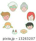三世代 一家 輪のイラスト 13263207