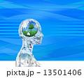 女性の頭脳・地球環境の風景 13501406