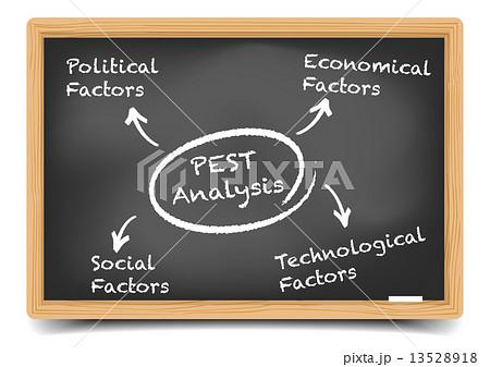 Blackboard PEST Analysisのイラスト素材 [13528918] - PIXTA