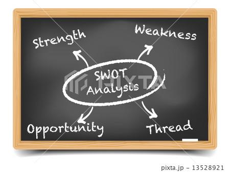 SWOT diagramのイラスト素材 [13528921] - PIXTA