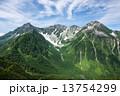 屏風ノ頭から望む穂高連峰 13754299