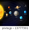 Solar System Background 13777301