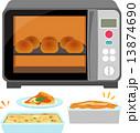 オーブンレンジと料理 13874690