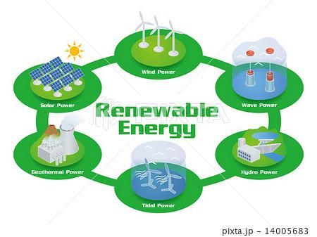 再生可能エネルギー の写真・イラスト素材 1 ページ ...
