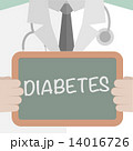 Medical Board Diabetes 14016726