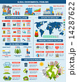 Global environment problems solution infographics 14287622