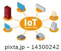 モノのインターネット(IoT:Internet of Things)イメージイラスト 14300242