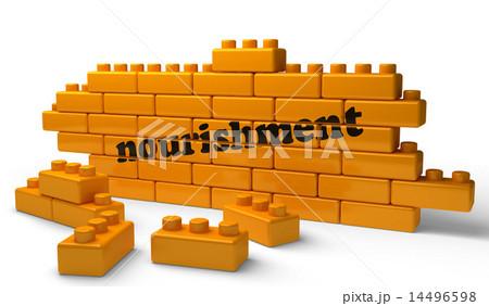nourishment word on yellow brick wall 14496598