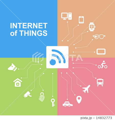 Internet of things concept 14832773
