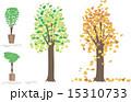 trees 15310733