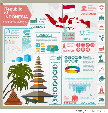 indonesia infographics statistical data sights のイラスト素材