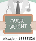 Medical Board Overweight 16335620