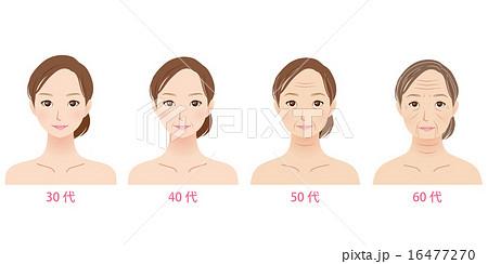 女性の年齢 加齢 老化のイラスト...