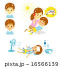 熱中症 応急処置 ベクターのイラスト 16566139