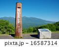 平沢峠から眺めた八ヶ岳 16587314