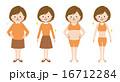 肥満 スリム ベクターのイラスト 16712284