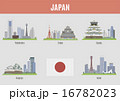 Cities in Japan 16782023