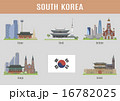 Cities in South Korea 16782025