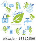 Eco-Friendly Lifestyle 16812609