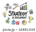Strategy development concept vector 16881349