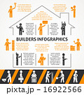 Builders Flat Color Infographic Set  16922566