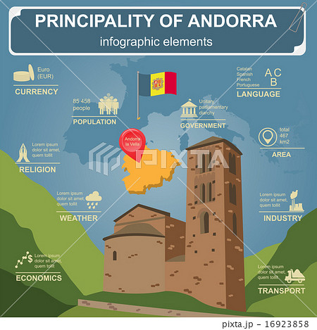 andorra infographics statistical data sightsのイラスト素材
