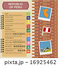 Peru  infographics, statistical data, sights 16925462