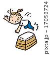 体育の時間の事故 17056724