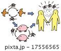 インフルエンザ 感染 ウイルスのイラスト 17556565