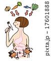 酵素入りの食物を食べる女性と体をきれいにする酵素 17601888