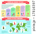 Popular Dance Styles Infographics 17816397