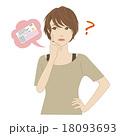 マイナンバーカードと悩む表情の女性 18093693