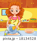 Woman cleaning dishes in the kitchen 18134528