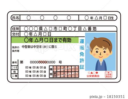 運転免許証のイメージ【三頭身・...