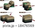 断層運動(断層の種類) 18476569