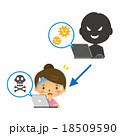 パソコンがウイルス感染 18509590