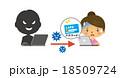 パソコンとセキュリティー 18509724