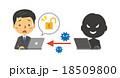 不正アクセス【二頭身・シリーズ】 18509800