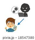 スマホのウイルス感染 18547380