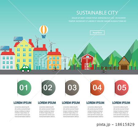 sustainability sustainable city bannerのイラスト素材 18615829 pixta