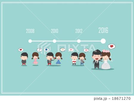 duration cute cartoon wedding couple men and womenのイラスト素材