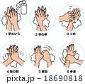 手洗いの仕方 図 解説  18690818