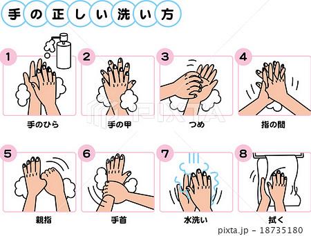 手の洗い方 感染予防のイラスト素材 [18735180] - PIXTA