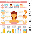 Skin Care Infographic Set 18739539