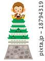お城とお雑煮を食べる猿 18794319