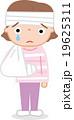 子供の怪我 骨折 打撲 19625311